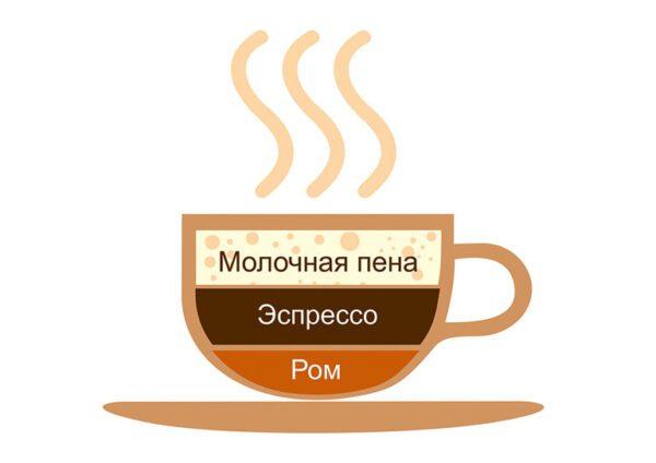 кофе по гавайски